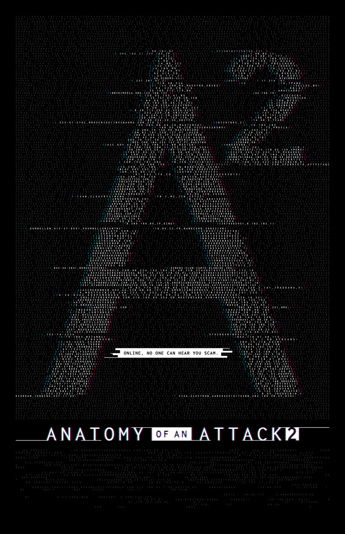 A2 Poster