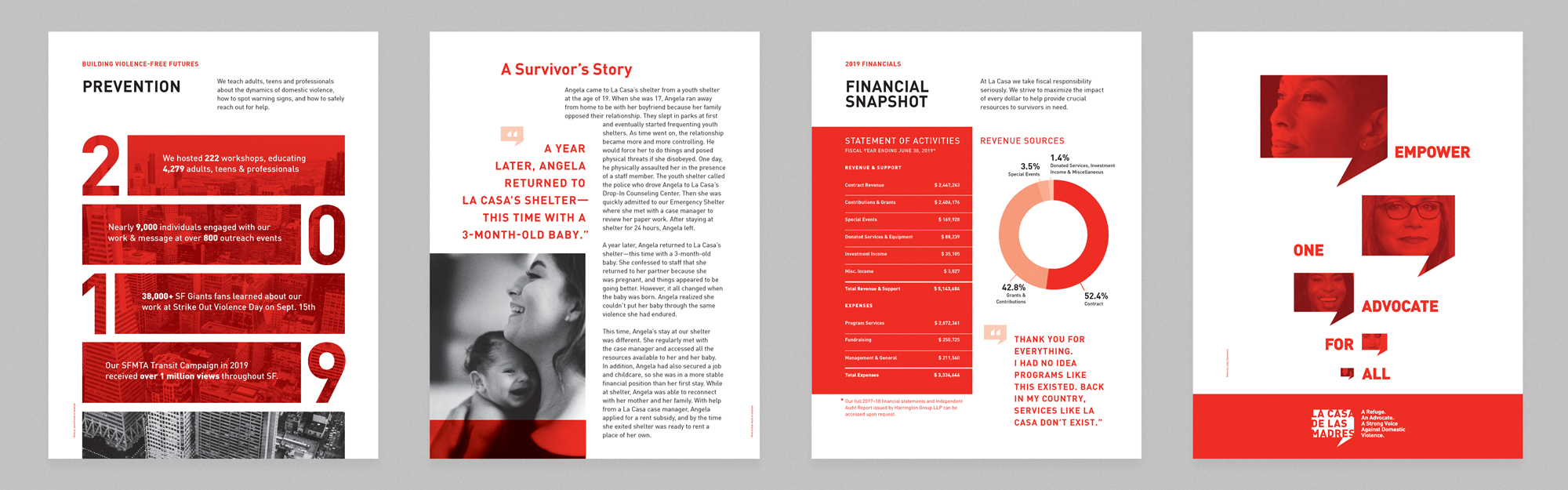 2019 Annual Report Four Pages