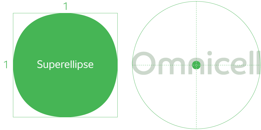 Omnicell Superellipse